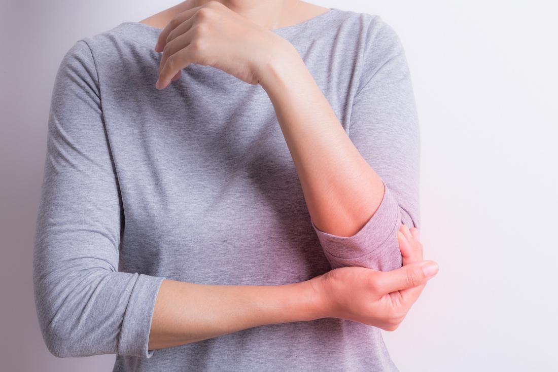 A Better Understanding Of Arthritis